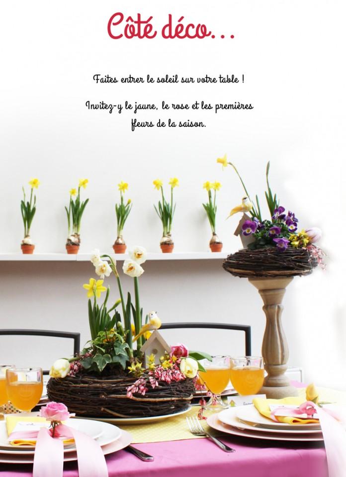 Les fleurs du printemps - Decoration table paques fleurs ...