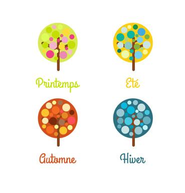Calendrier des fruits et légumes de saison - Belgique
