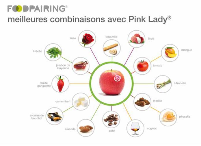 Food pairing Pink Lady