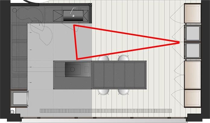 Circulation dans la cuisine 3 axes